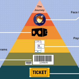 Event Ticketing & Registration